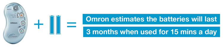 Omron PM3030 – 2 x AAA batteries last approximately 3 months