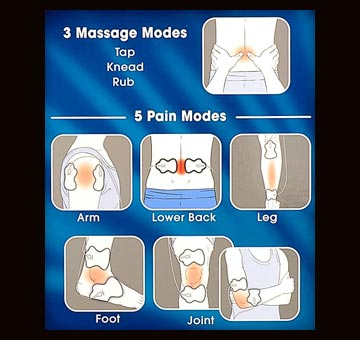 Omron Pain Relief Pro 8 modes TENS unit