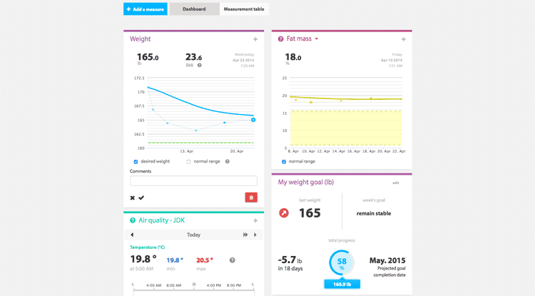 Withings Health Mate app – web-based version