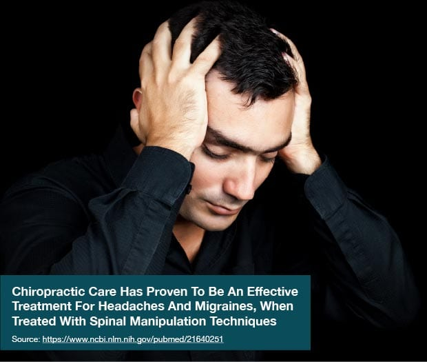 Chiropractic care ia an effective treatment for headaches and migraines