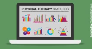 Physical Therapy Statistics and Facts