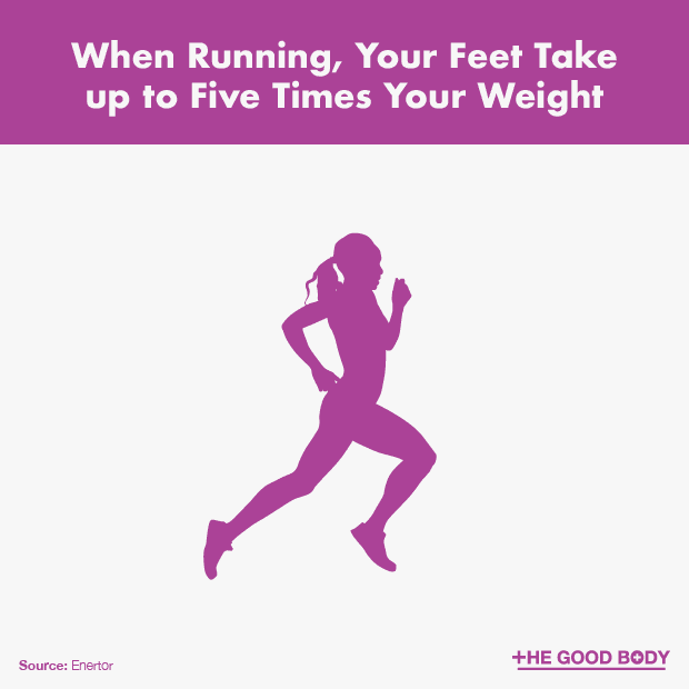 Your Feet Take up to Five Times Your Weight When You Run
