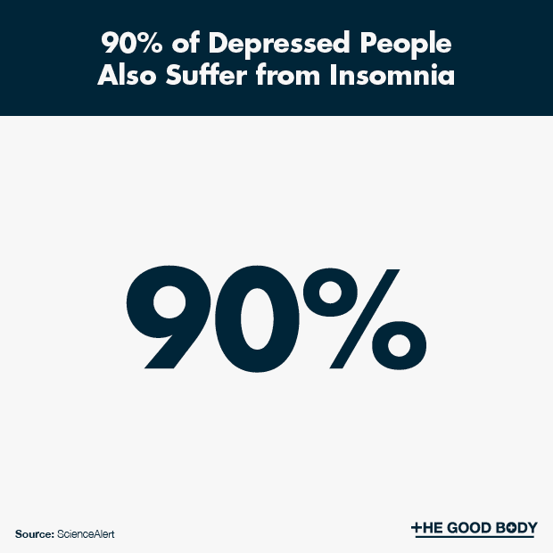 90% of depressed people also suffer from insomnia