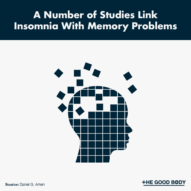 A Number of Studies Link Insomnia With Memory Problems