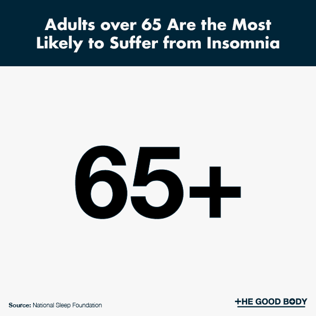 Adults over 65 Are the Most Likely to Suffer from Insomnia