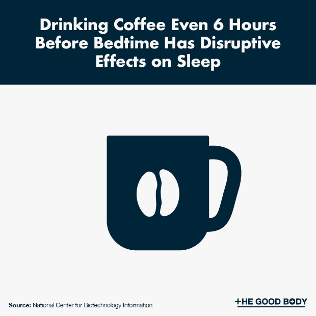 Drinking Coffee Even 6 Hours Before Bedtime Has Disruptive Effects on Sleep