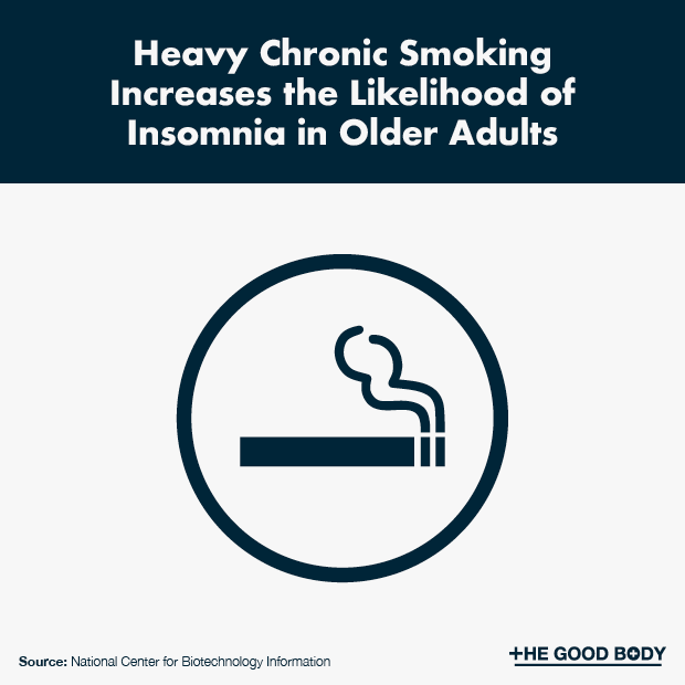 Heavy Chronic Smoking Increases the Likelihood of Insomnia in Older Adults