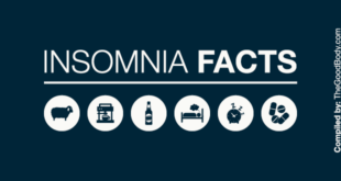 (Eye-opening) Insomnia Facts: Including Causes, Symptoms, Treatments