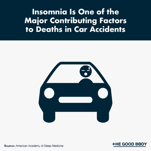 Insomnia Is One of the Major Contributing Factors to Deaths in Car Accidents