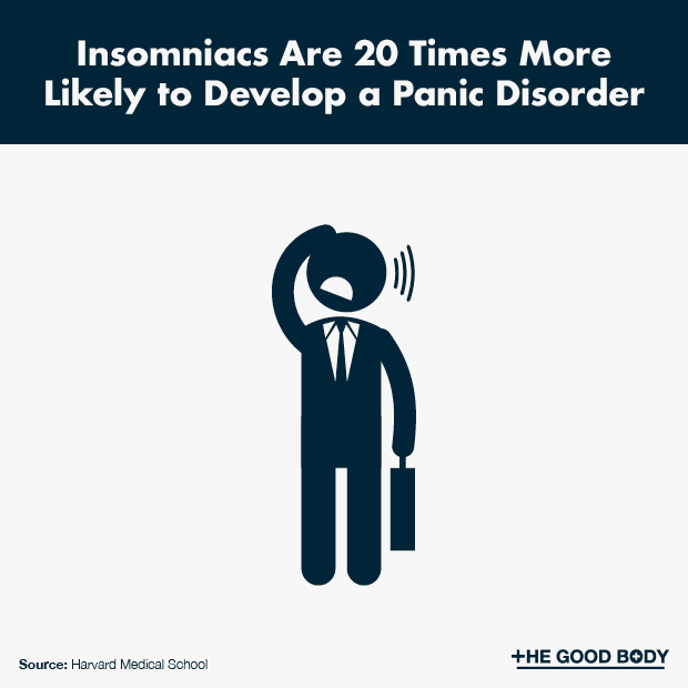 Insomniacs Are 20 Times More Likely to Develop a Panic Disorder