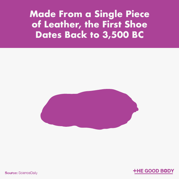 Made From a Single Piece of Leather, the First Shoe Dates Back to 3,500 BC