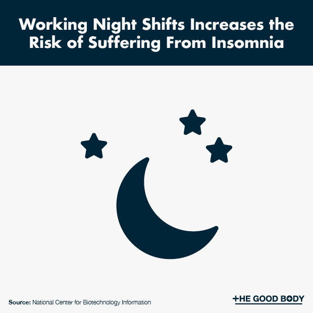 Working Night Shifts Increases the Risk of Suffering From Insomnia