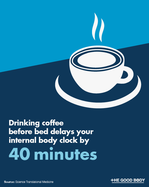Drinking coffee before bed delays your internal body clock by 40 minutes