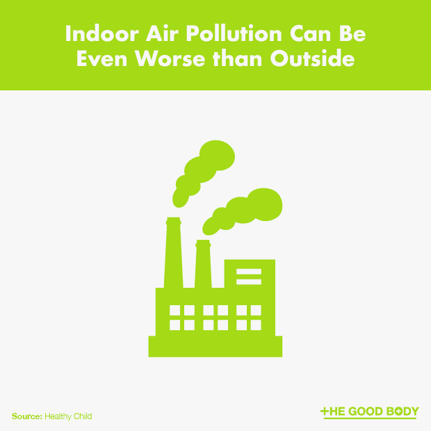 Indoor Air Pollution Can Be Even Worse than Outside