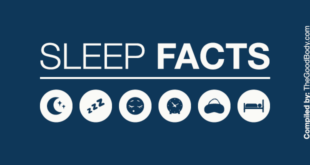 68 (Surprising) Sleep Facts: Scary, Important, Interesting, Fun!