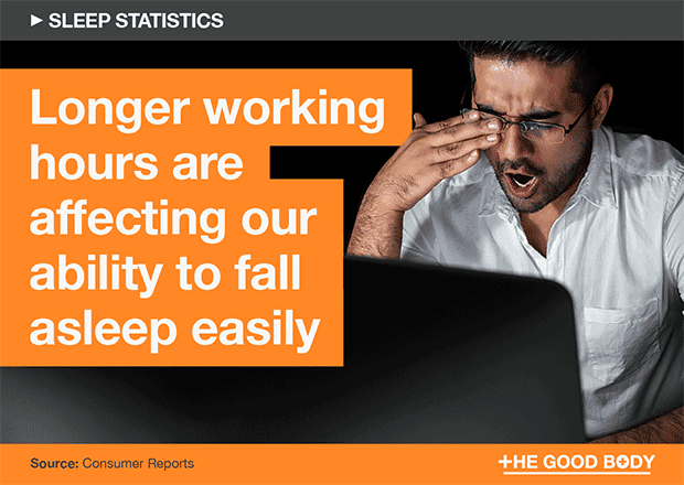 Longer working hours are affecting our ability to fall asleep easily