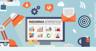Insomnia Statistics: The Rise In This (Frightening) Epidemic