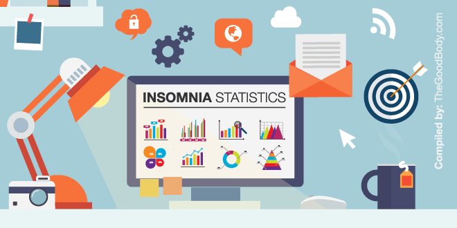 0219bed70c Insomnia Statistics  The Rise In This (Frightening) Epidemic