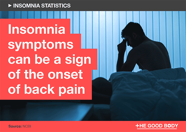 Insomnia symptoms can be a sign of the onset of back pain