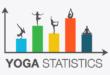 Yoga Statistics