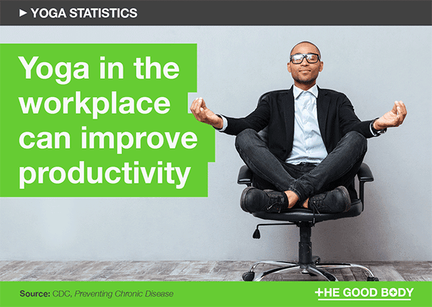 Yoga in the workplace can improve productivity