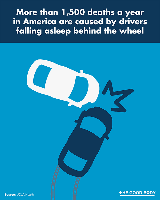 1,500 deaths a year are caused by drivers falling asleep behind the wheel
