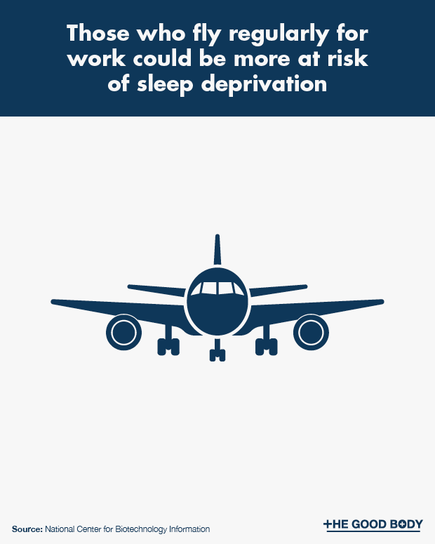 Those Who Fly Regularly for Work Could Be More at Risk of Sleep Deprivation