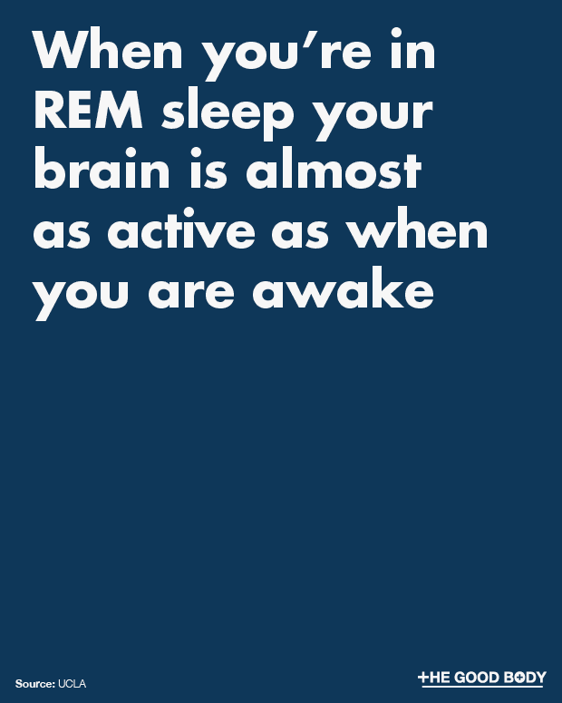 Your brain is almost as active as when you are awake during REM sleep