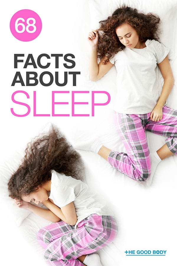 Facts about Sleep – Pin it