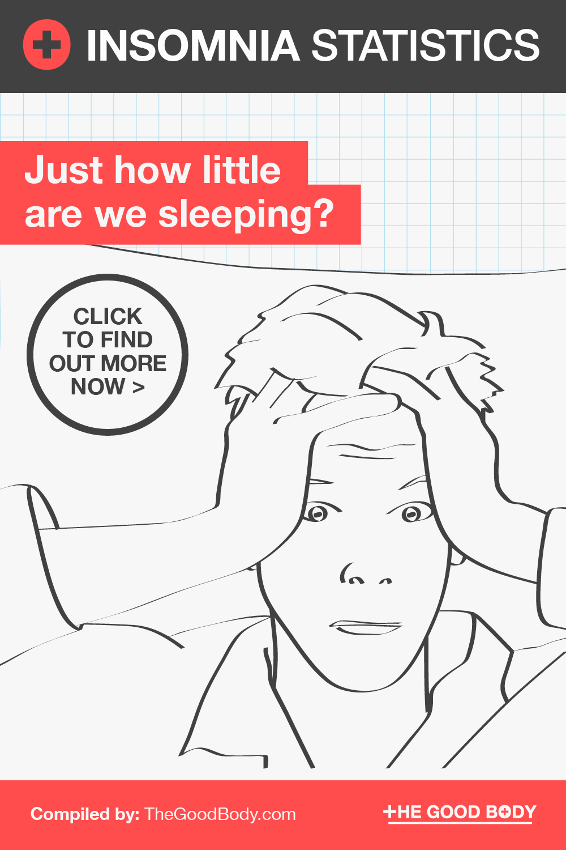 Insomnia Statistics – Pin it