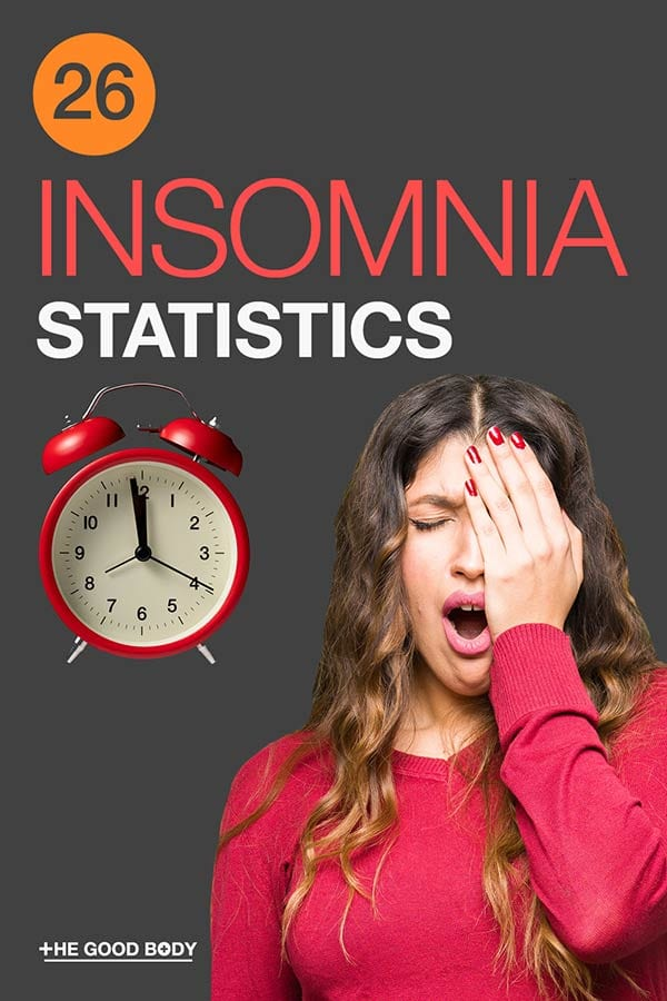 Statistics about Insomnia – Pin it