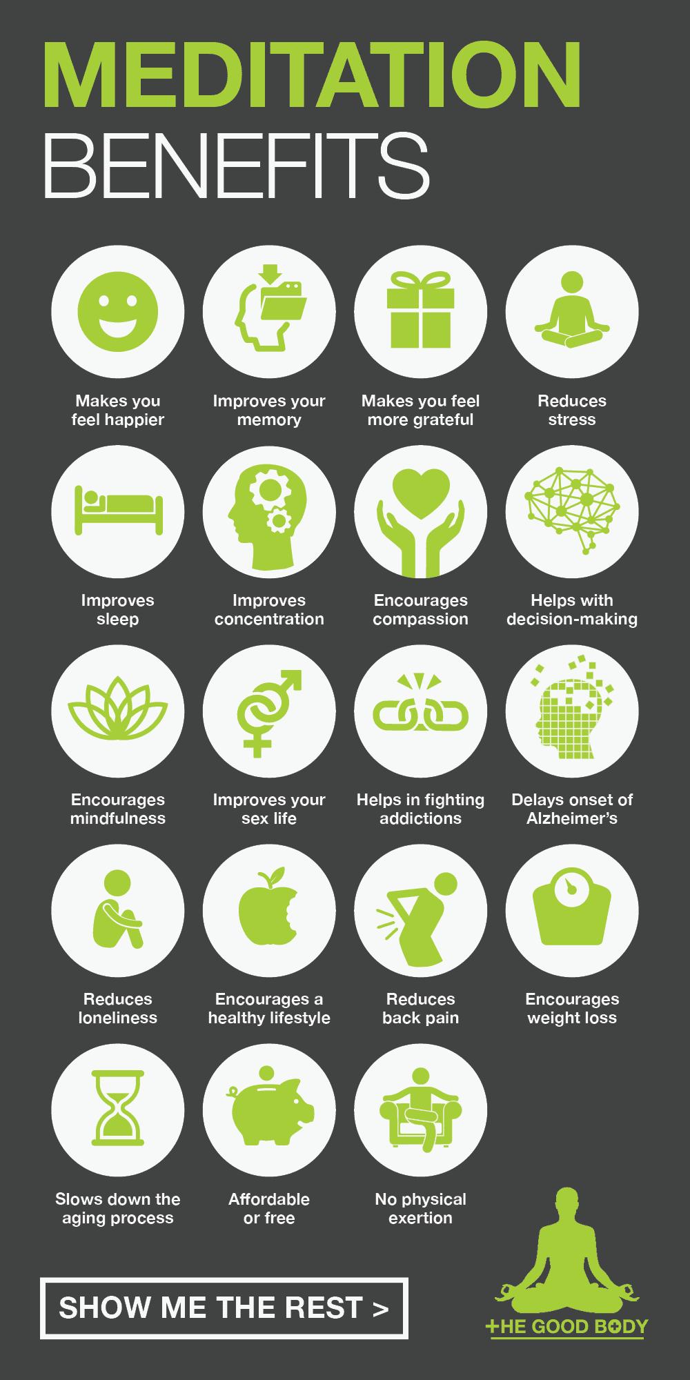 Benefits of Meditation – Pin It
