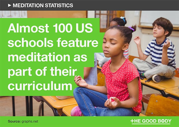 Almost 100 US schools feature meditation as part of their curriculum