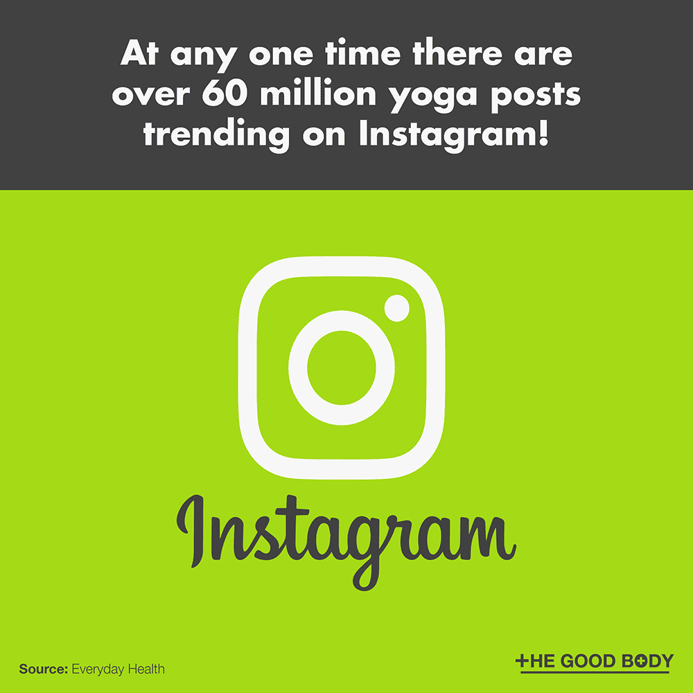 At any one time there are over 60 million yoga posts trending on Instagram!