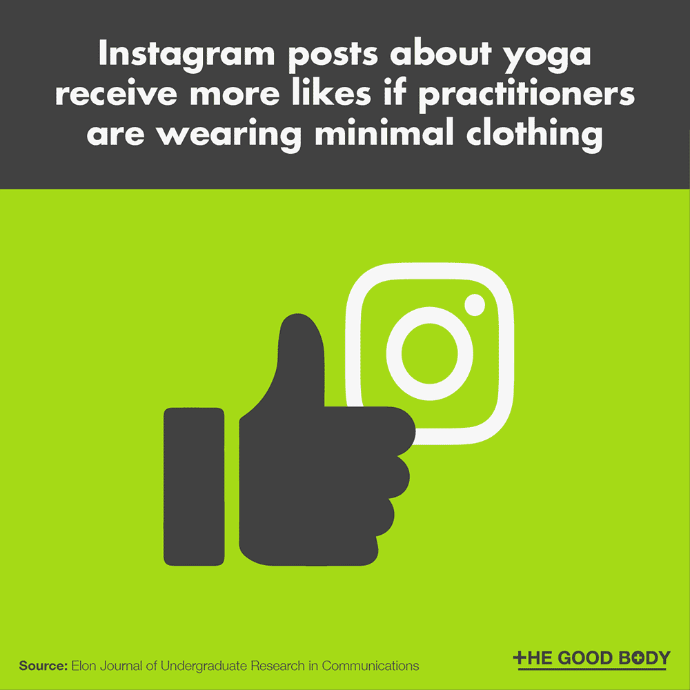Instagram posts about yoga receive more likes if practitioners are wearing minimal clothing
