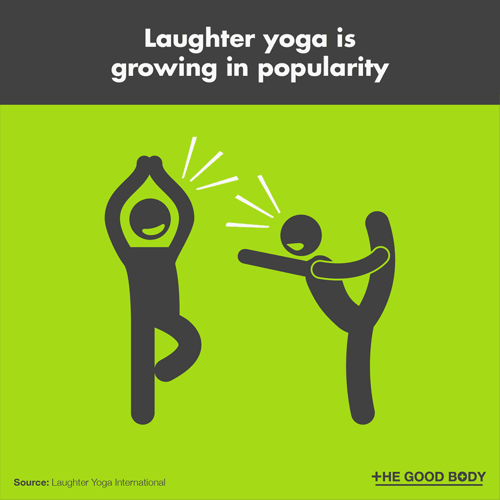 Laughter yoga is growing in popularity