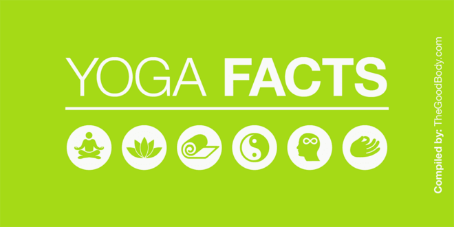 Yoga Facts