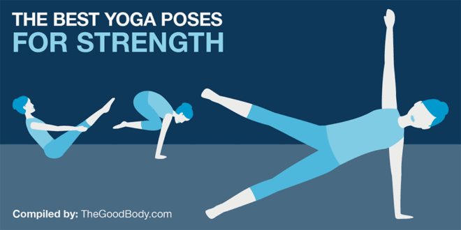 Yoga Poses for Strength