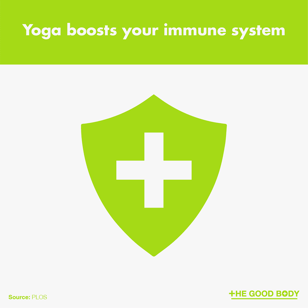 Yoga boosts your immune system