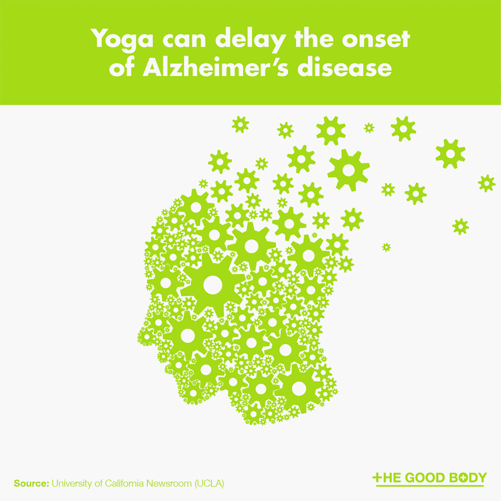 Yoga can delay the onset of Alzheimer's disease