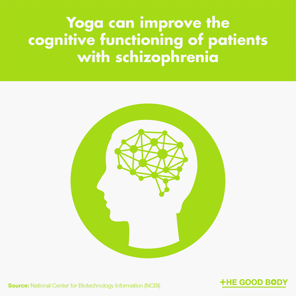 Yoga can improve the cognitive functioning of patients with schizophrenia