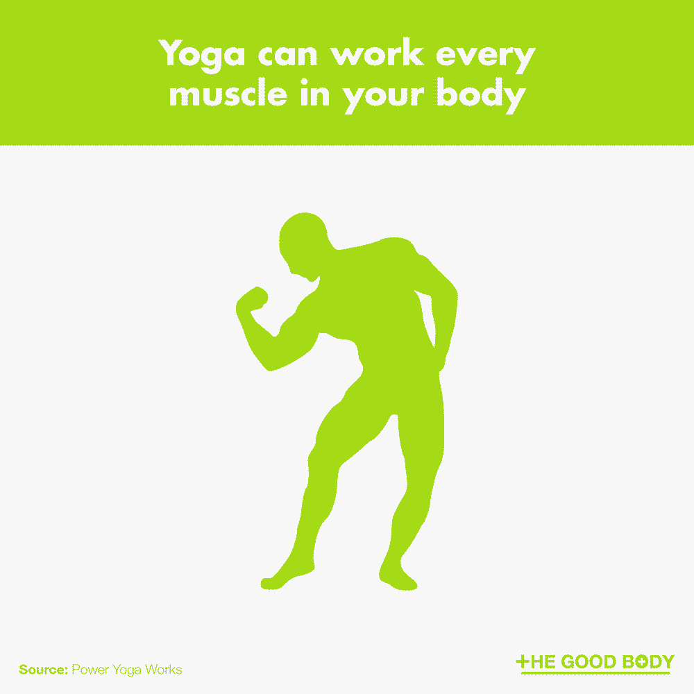 Yoga can work every muscle in your body