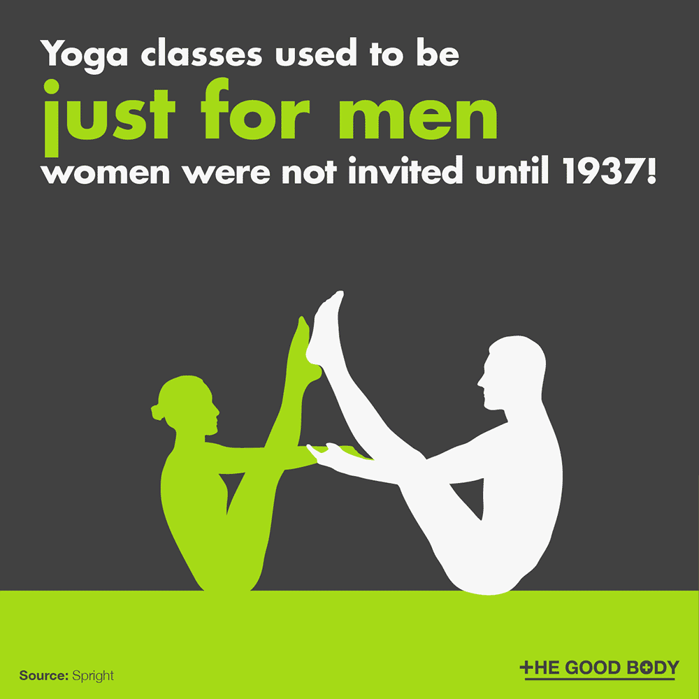 Yoga classes used to be just for men, women were not invited until 1937!