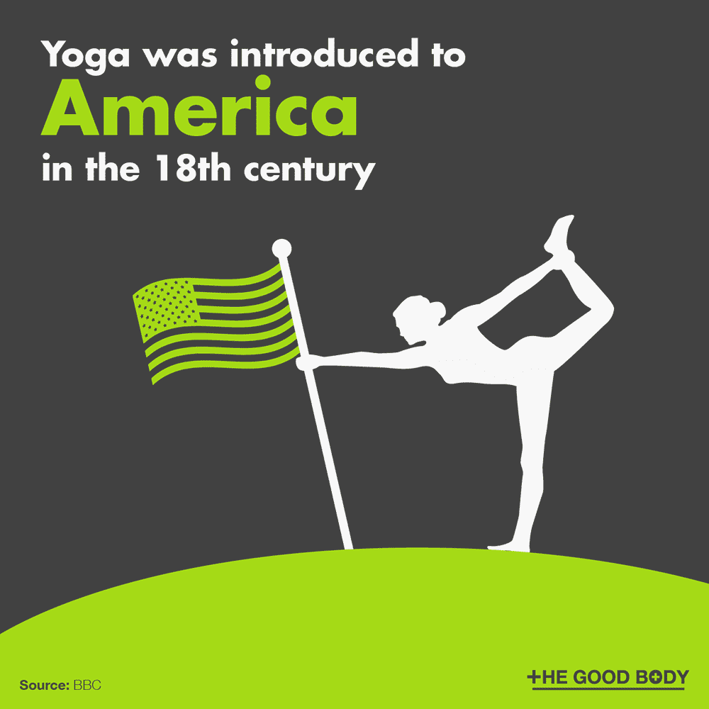 Yoga was introduced to America in the 18th century