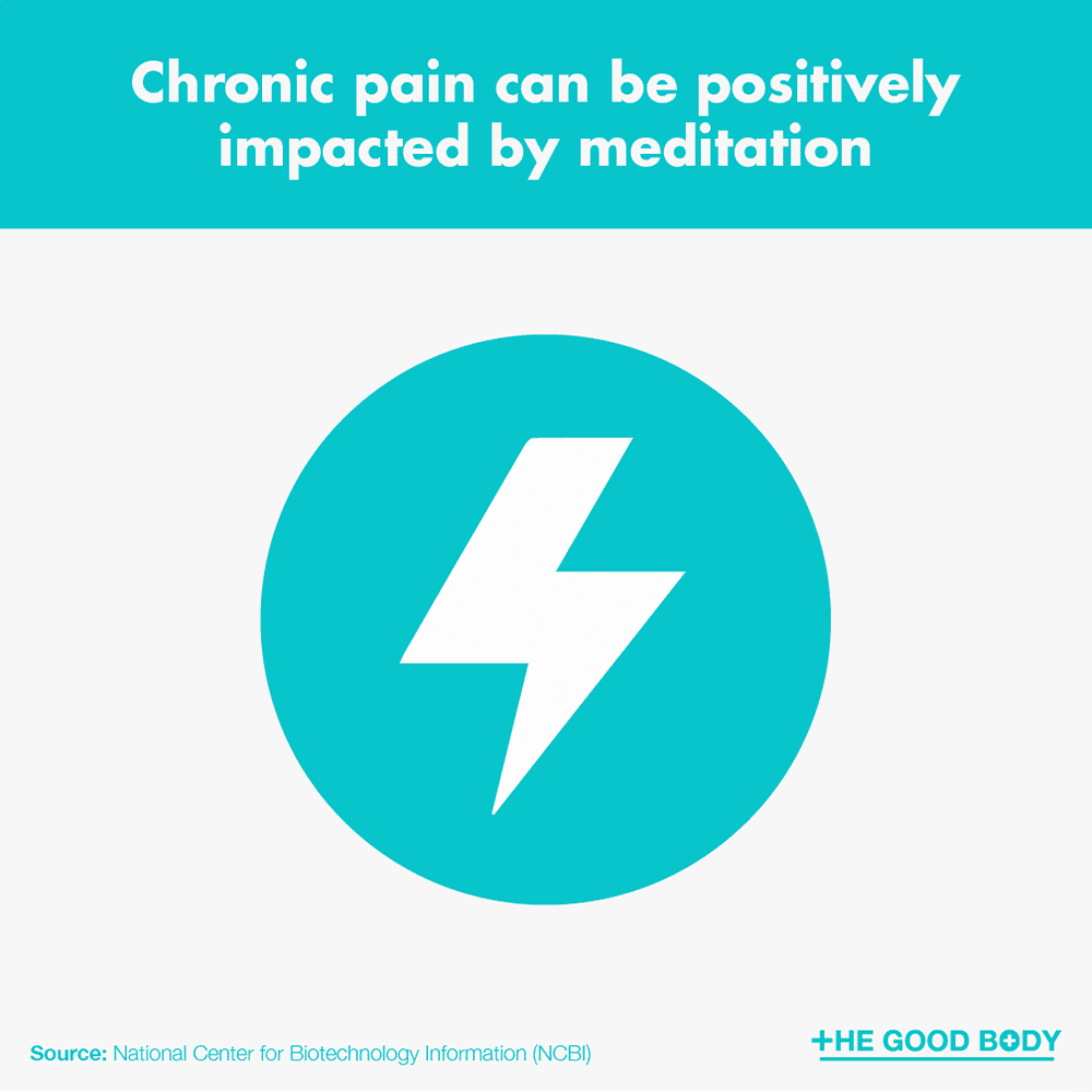 Chronic pain can be positively impacted by meditation