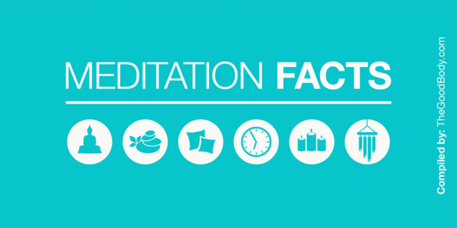 Meditation Facts