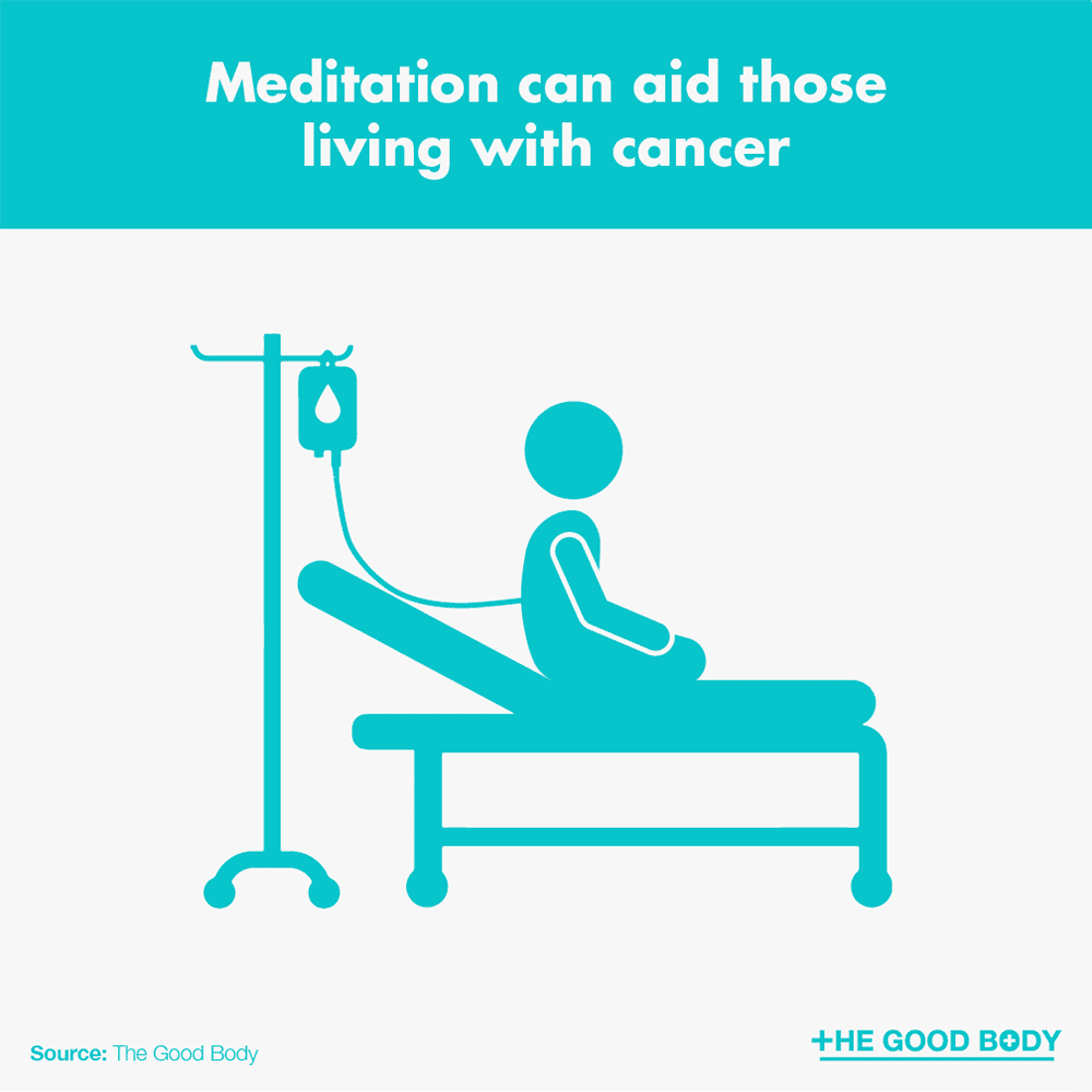 Meditation can aid those living with cancer