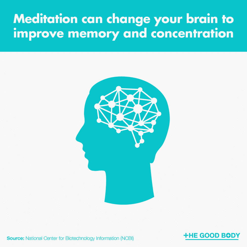 Meditation can change your brain to improve memory and concentration