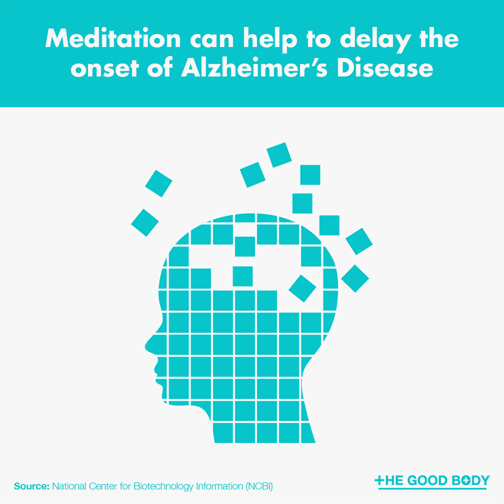 Meditation can help to delay the onset of Alzheimer's Disease