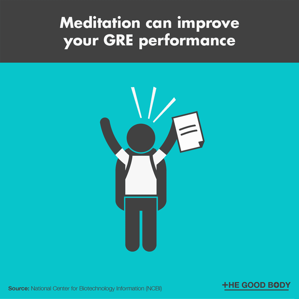 Meditation can improve your GRE performance